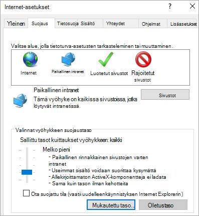 Internet Explorerin asetuksia, jossa näkyy Mukautettu taso-painiketta Suojaus-välilehti