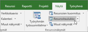 Resurssitaulukko-näkymä
