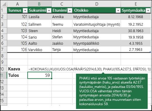 PHAKU-funktion 4. esimerkki
