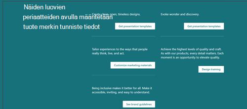 Esimerkki siirtymis sivusta, jossa on linkkejä toiseen sisältöön