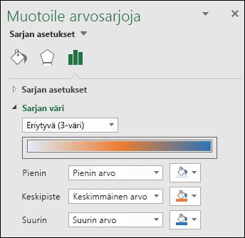 Excelin karttakaavion sarjan väriasetukset
