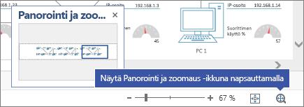Kaavion yläpuolella oleva panoroi ja zoomaa -ikkuna