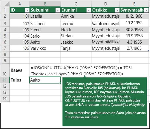 PHAKU-funktion 5. esimerkki