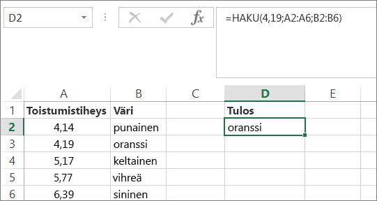 Esimerkki HAKU-funktion käytöstä