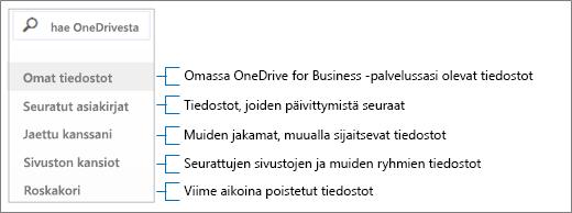 Ryhmän OneDrive for Business -linkit