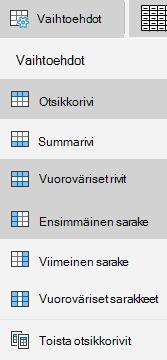 Windows 10-taulukko tyylien Sähkö posti