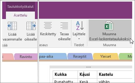Näyttökuva Muunna Excel-laskentataulukoksi -painikkeesta OneNote 2016:ssa.