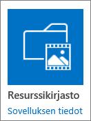 Resurssikirjasto-ruutu