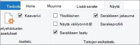 Power Query Editorin valintanauhan Näytä-välilehden Tietojen profilointi -asetukset