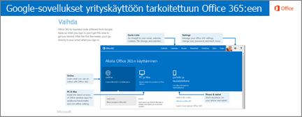 Google Appsin ja Office 365:n välillä siirtymistä koskevan oppaan pikkukuva