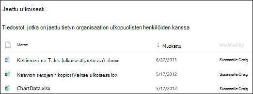 Ulkoisesti jaettavat tiedostot
