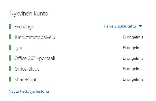 Office 365:n kunnon koontinäyttö, jossa kaikki työmäärät näkyvät vihreänä, paitsi Exchange, jossa näkyy Palvelu palautettu.