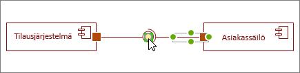Vaadittu liittymä -muoto yhdistetään Annettu liittymä -muotoon
