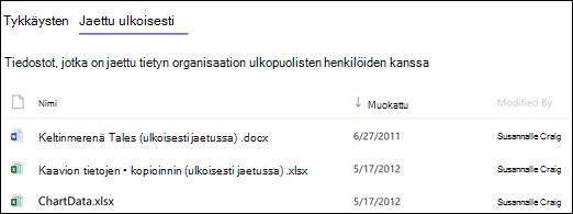 SharePoint Online -sivuston käyttö – ulkoisesti jaetut tiedostot.