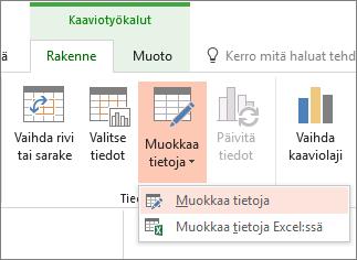 Muokkaa tietoja valittuna kaaviotyökalut