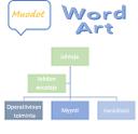 Muodot, SmartArt-grafiikka ja WordArt