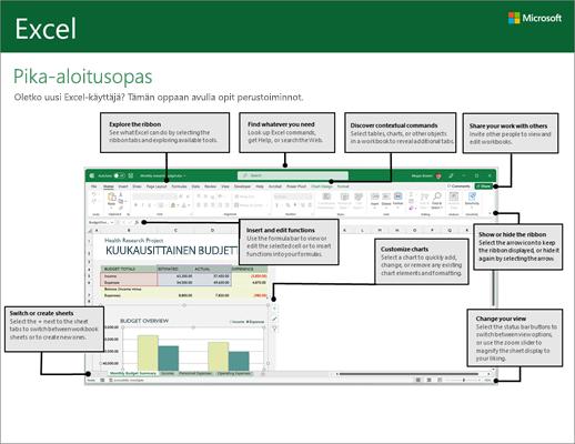 Excel 2016 -pikaopas (Windows)