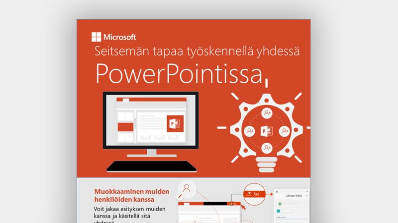 Infograafi, jossa näkyy seitsemän tapaa työskennellä yhdessä PowerPointissa