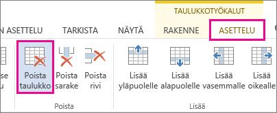 Valintanauhatyökalut-kohdan Asettelu-välilehden Poista-painikkeen kuva.