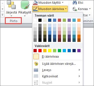 PowerPoint 2010:n tekstiruudun muodon ääriviivan valikko