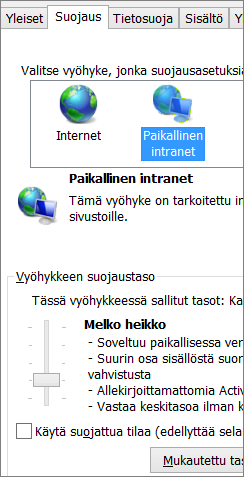 Paikallinen intranet-vyöhyke