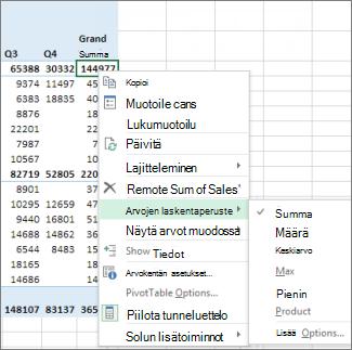 Pivot-taulukon lukuarvokentässä käytetään oletusarvon mukaisesti Summa-funktiota