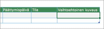 Näyttökuva tietojen visualisointikaavion luomisesta Excelissä