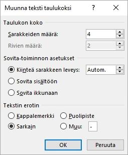 Muunna teksti taulukoksi -valintaikkuna tulee näkyviin.