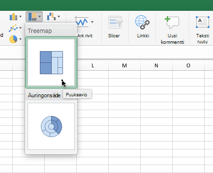 Treemap-kaavion valintanauhan