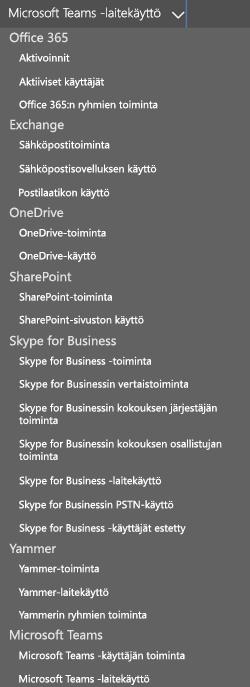 Valitse raportti – Microsoft Teams -käyttäjien aktiivisuus