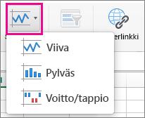 Valitse Lisää-välilehdessä Sparkline-kaaviot