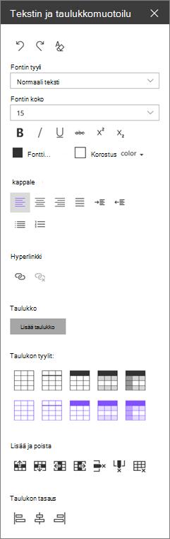 Tekstin verkko-osan Muotoiluruutu