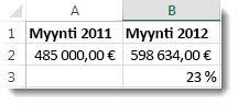 485000 dollaria solussa A2, 598634 € solussa B2 ja 23 % solussa B3, kahden luvun välinen prosentuaalinen muutos