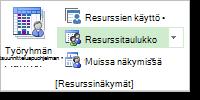 Resurssitaulukko-kuva