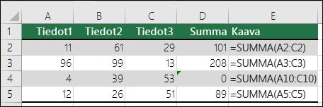 Excel näyttää virheen, kun kaava ei vastaa vierekkäisten kaavojen muotoa