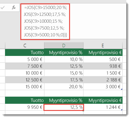 Kaava solussa D9 on JOS(C9>15000;20%;JOS(C9>12500;17,5%,JOS(C9>10000;15%,JOS(C9>7500;12,5%,JOS(C9>5000;10%;0)))))