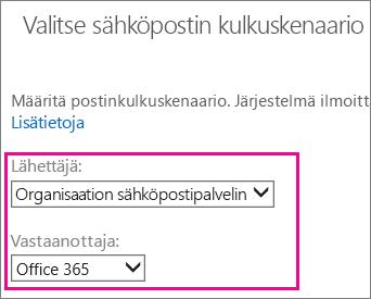 Organisaation sähköpostipalvelimen valitseminen Office 365:een