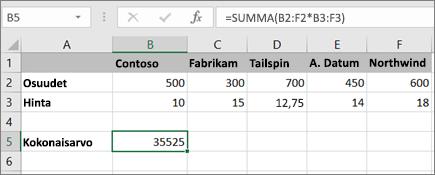 Esimerkki matriisi kaavasta, joka laskee yksittäisen tuloksen