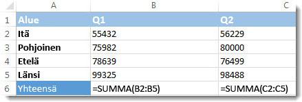 Excel-laskentataulukon näkyvissä olevat kaavat