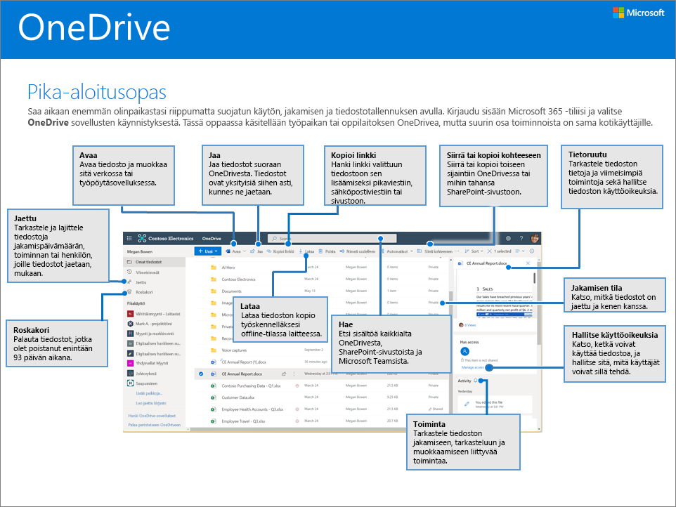 OneDrive-pikaopas