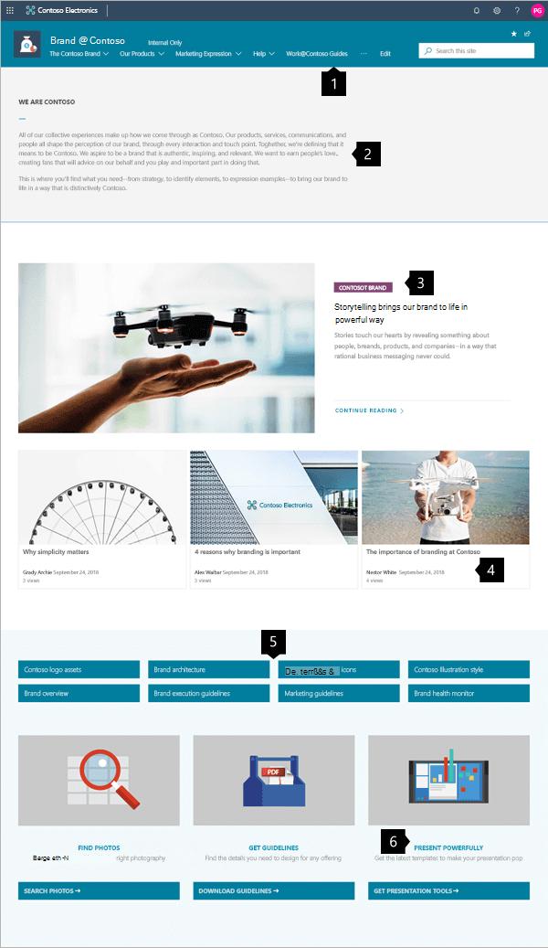 Esimerkki modernista Brändisivuston käytöstä SharePoint Onlinessa