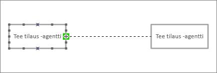 Toiseen elin kaareen vedetyn yhdistin viivan loppu, kun yhteys pisteen ympärillä on vihreä korostus