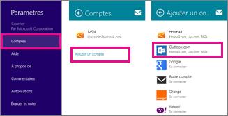 Pages du menu de l'application Courrier de Windows8: Paramètres > Comptes > Ajouter un compte