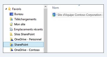Bibliothèques de site synchronisées se trouvant dans le dossier SharePoint sous Favoris