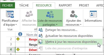 Mettre à jour la liste de ressources partagées après avoir modifié les ressources dans un fichier emprunteur