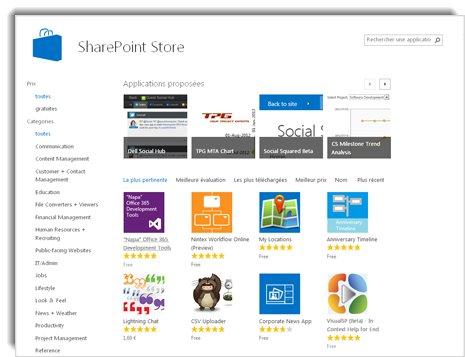 Capture d'écran du SharePoint store