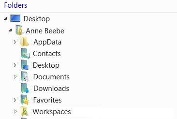 Les espaces de travail Share Point Workspace2010 apparaissent dans ce dossier dans votre système de fichiers