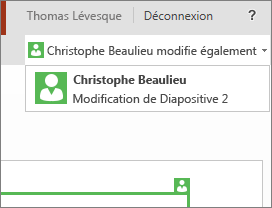 Notification de co-création