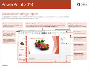 Guide de démarrage rapide de PowerPoint2013