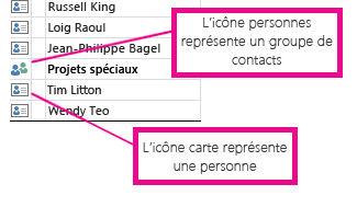 L'icône de personnes signale un groupe de contacts, tandis que l'icône de carte indique une personne